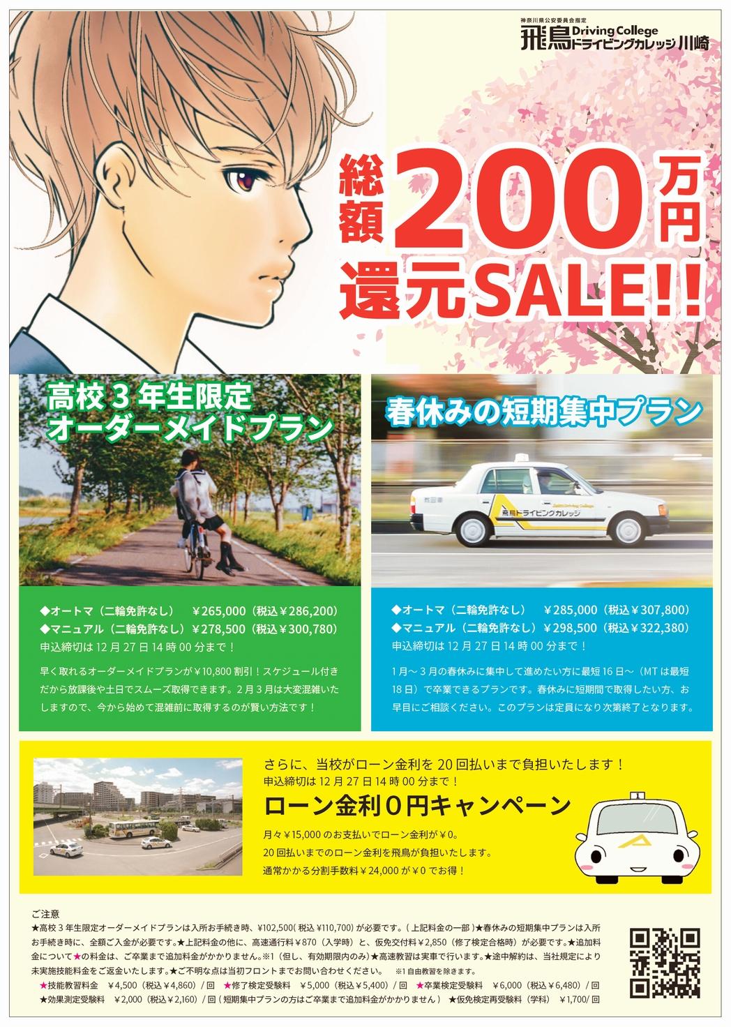 総額200万円